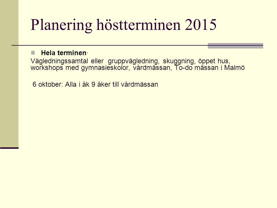 Planering höstterminen 2015 Hela terminen· Vägledningssamtal eller gruppvägledning, skuggning, öppet hus, workshops med gymnasieskolor, vårdmässan, To