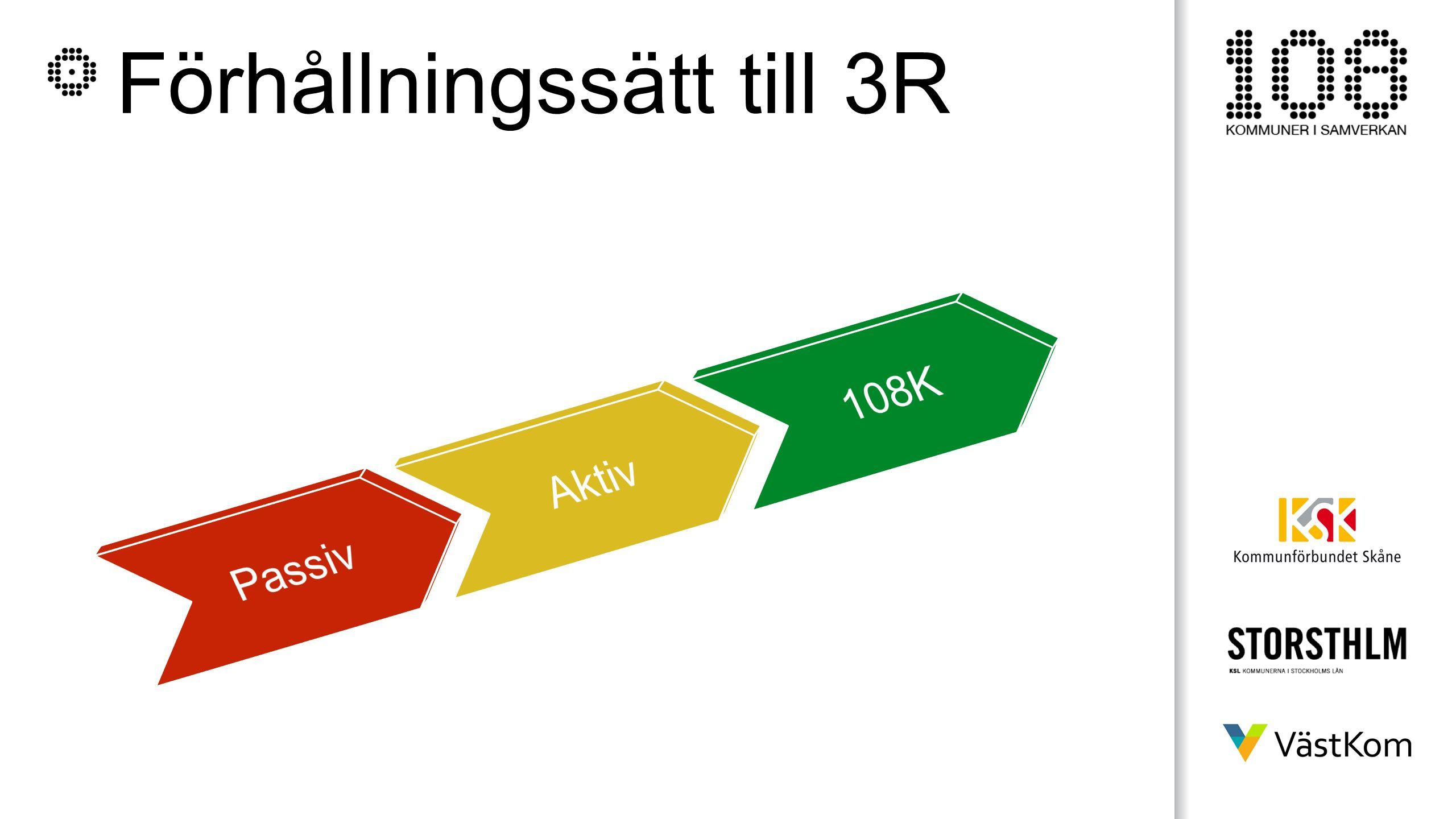Förhållningssätt till 3R