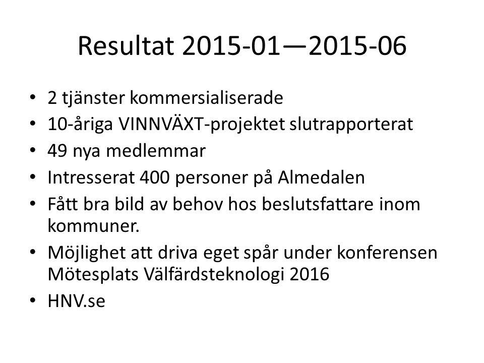 Resultat 2015-01—2015-06 2 tjänster kommersialiserade 10-åriga VINNVÄXT-projektet slutrapporterat 49 nya medlemmar Intresserat 400 personer på Almedalen Fått bra bild av behov hos beslutsfattare inom kommuner.