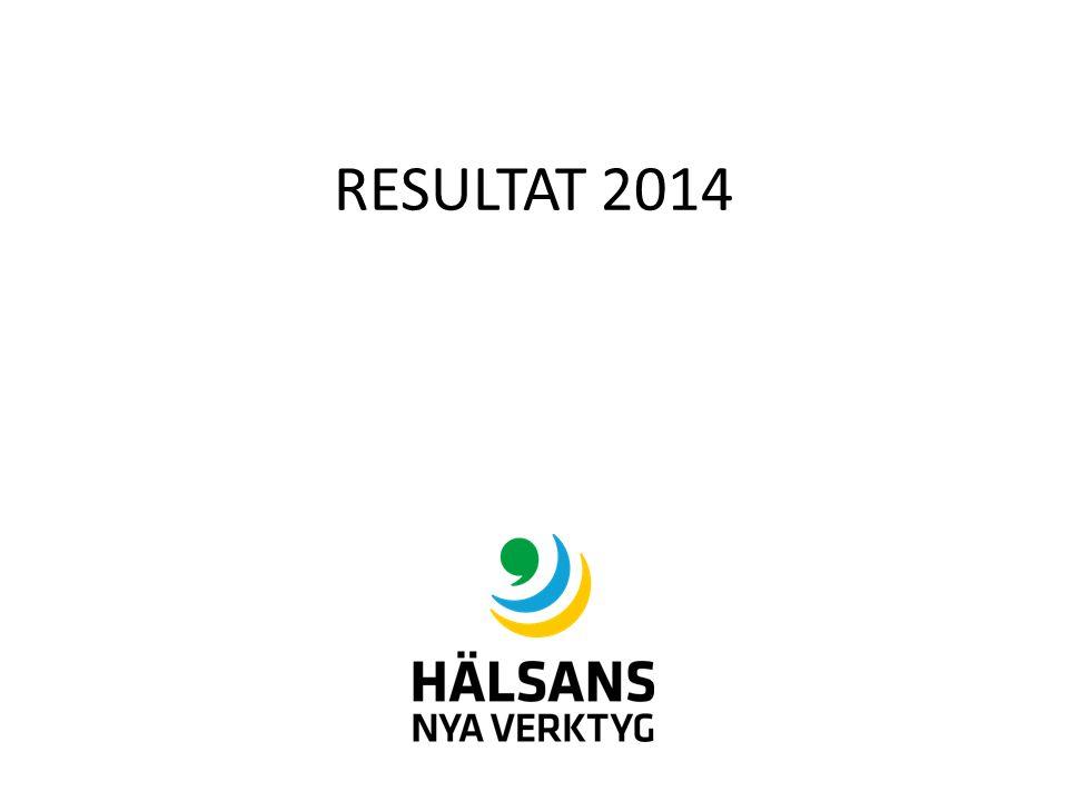 RESULTAT 2014