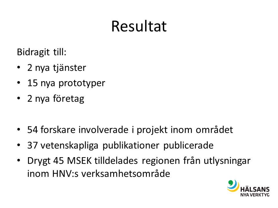 Resultat Bidragit till: 2 nya tjänster 15 nya prototyper 2 nya företag 54 forskare involverade i projekt inom området 37 vetenskapliga publikationer publicerade Drygt 45 MSEK tilldelades regionen från utlysningar inom HNV:s verksamhetsområde
