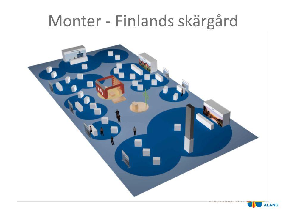 Monter - Finlands skärgård
