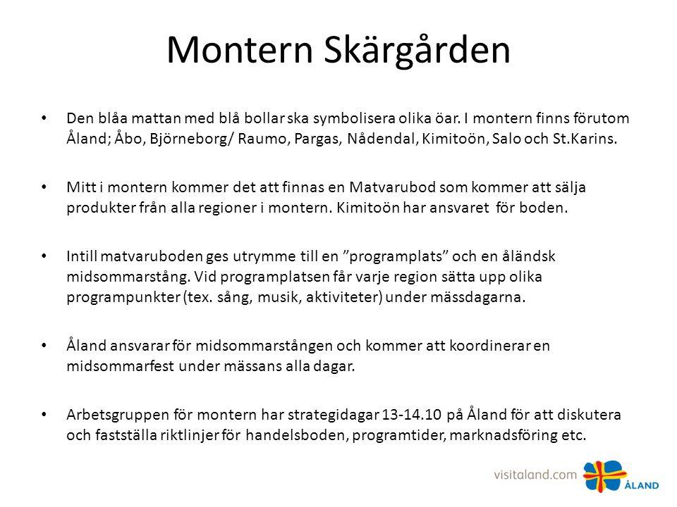 Montern Skärgården Den blåa mattan med blå bollar ska symbolisera olika öar.