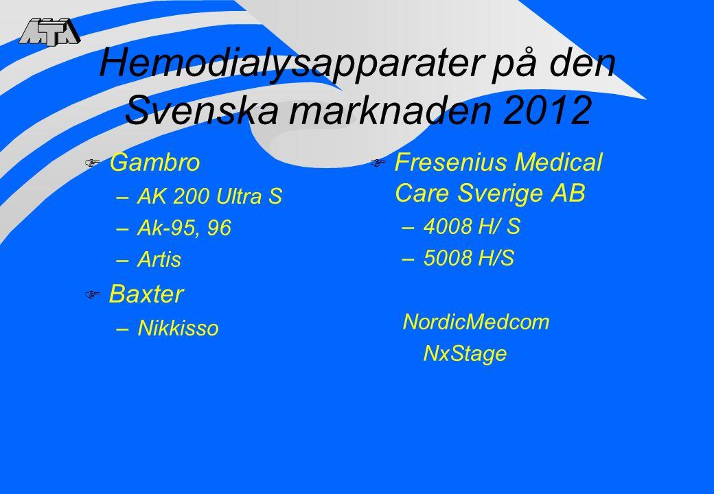 Hemodialysapparater på den Svenska marknaden 2012 F Gambro –AK 200 Ultra S –Ak-95, 96 –Artis F Baxter –Nikkisso F Fresenius Medical Care Sverige AB –4