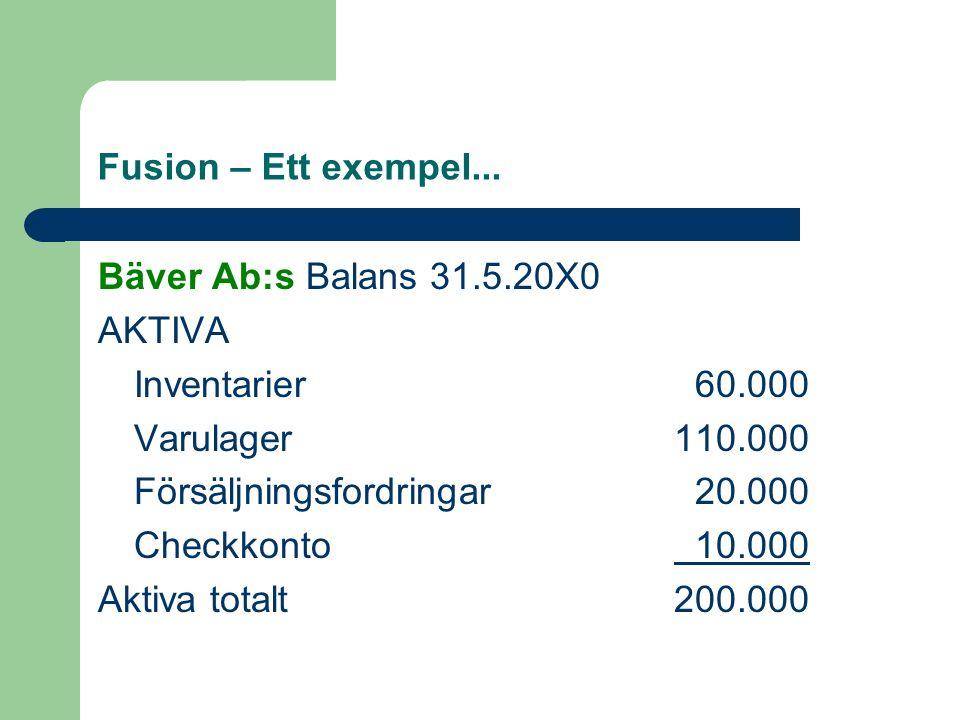 Fusion – Ett exempel... Bäver Ab:s Balans 31.5.20X0 AKTIVA Inventarier 60.000 Varulager110.000 Försäljningsfordringar 20.000 Checkkonto 10.000 Aktiva