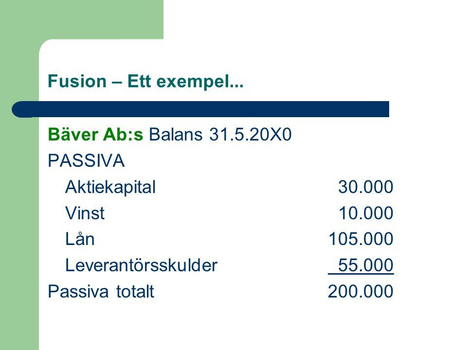 Fusion – Ett exempel... Bäver Ab:s Balans 31.5.20X0 PASSIVA Aktiekapital 30.000 Vinst 10.000 Lån105.000 Leverantörsskulder 55.000 Passiva totalt200.00