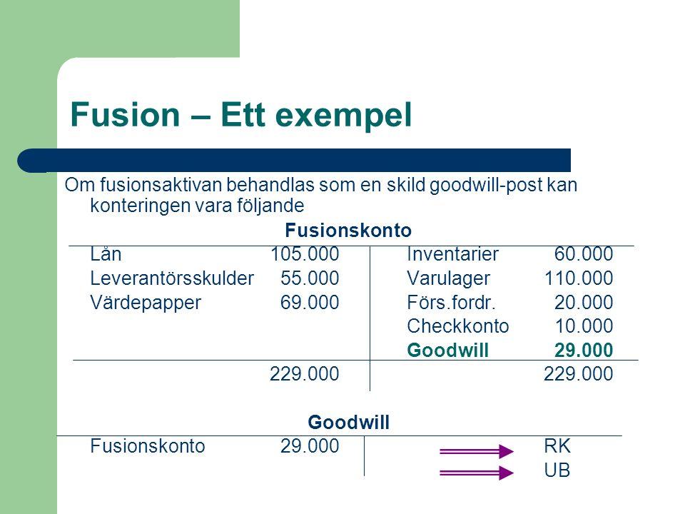 Fusion – Ett exempel Om fusionsaktivan behandlas som en skild goodwill-post kan konteringen vara följande Fusionskonto Lån105.000Inventarier 60.000 Le