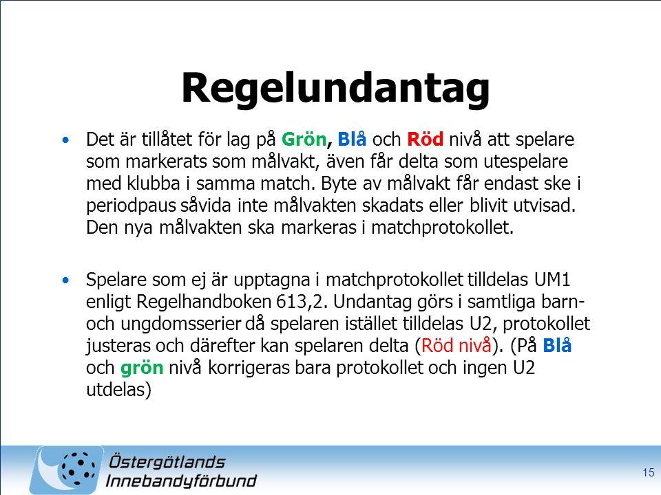 Regelundantag Det är tillåtet för lag på Grön, Blå och Röd nivå att spelare som markerats som målvakt, även får delta som utespelare med klubba i samm