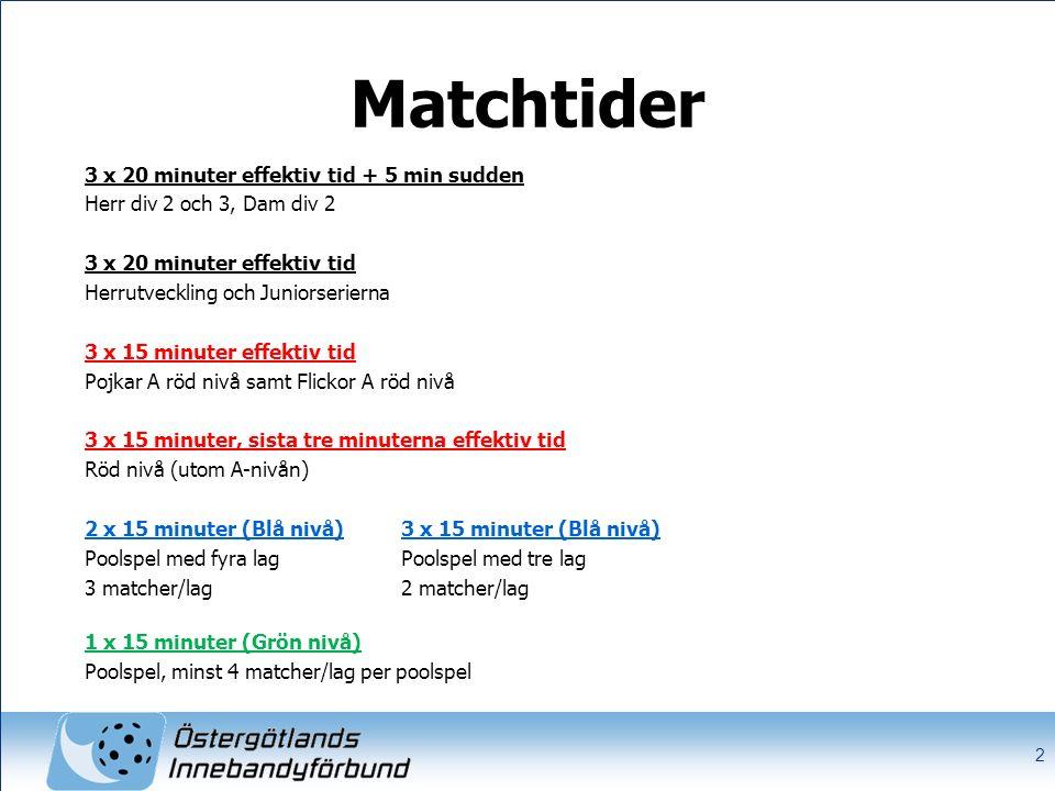 2 Matchtider 3 x 20 minuter effektiv tid + 5 min sudden Herr div 2 och 3, Dam div 2 3 x 20 minuter effektiv tid Herrutveckling och Juniorserierna 3 x 15 minuter effektiv tid Pojkar A röd nivå samt Flickor A röd nivå 3 x 15 minuter, sista tre minuterna effektiv tid Röd nivå (utom A-nivån) 2 x 15 minuter (Blå nivå)3 x 15 minuter (Blå nivå) Poolspel med fyra lagPoolspel med tre lag 3 matcher/lag2 matcher/lag 1 x 15 minuter (Grön nivå) Poolspel, minst 4 matcher/lag per poolspel
