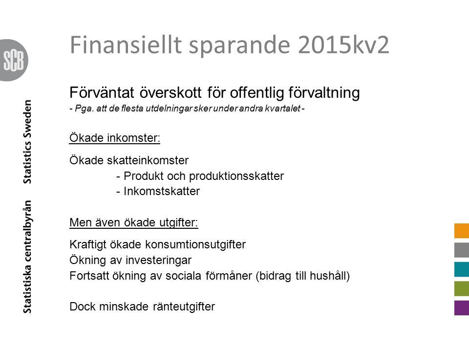 Finansiellt sparande 2015kv2 Förväntat överskott för offentlig förvaltning - Pga.