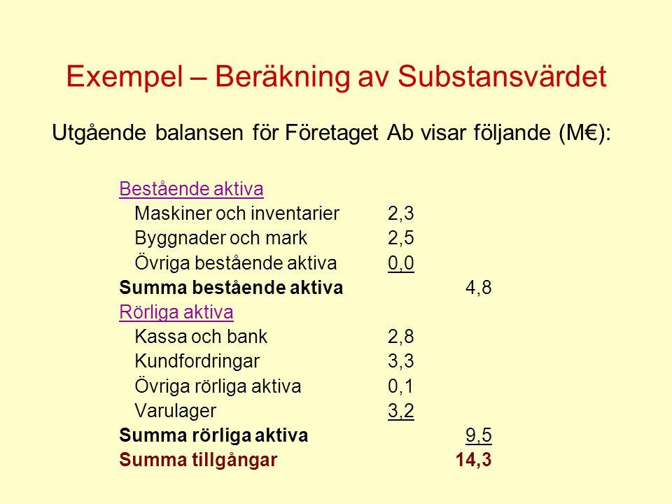 Exempel – Beräkning av Substansvärdet Utgående balansen för Företaget Ab visar följande (M€): Bestående aktiva Maskiner och inventarier2,3 Byggnader o
