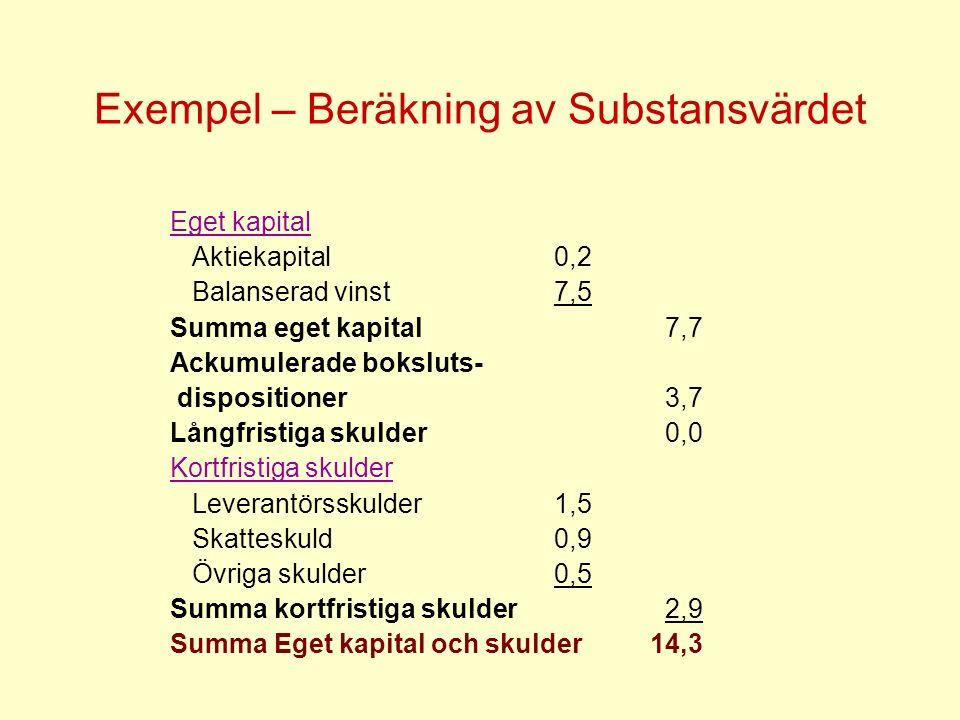 Exempel – Beräkning av Substansvärdet Eget kapital Aktiekapital0,2 Balanserad vinst7,5 Summa eget kapital 7,7 Ackumulerade boksluts- dispositioner 3,7