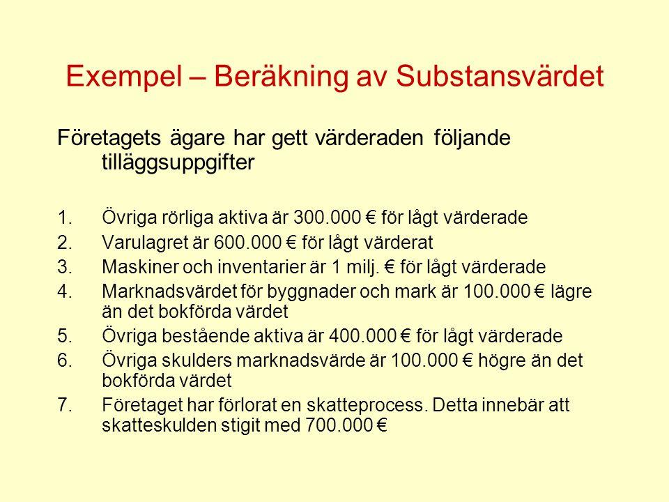 Exempel – Beräkning av Substansvärdet Företagets ägare har gett värderaden följande tilläggsuppgifter 1.Övriga rörliga aktiva är 300.000 € för lågt vä