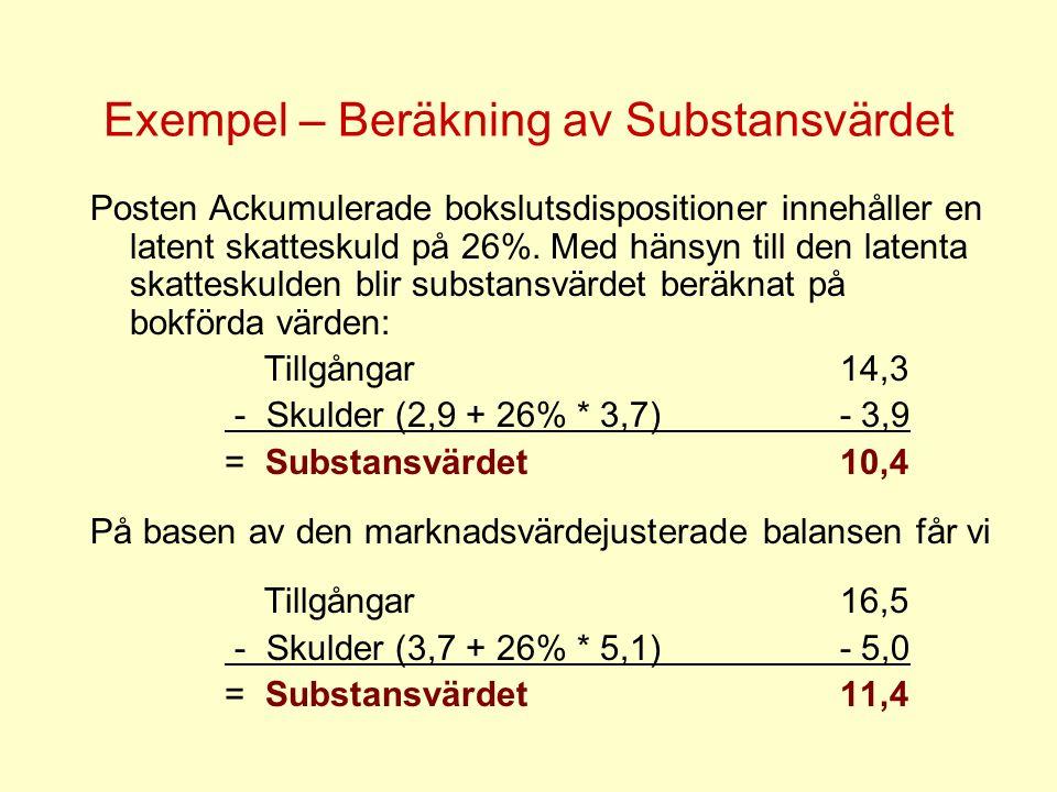 Exempel – Beräkning av Substansvärdet Posten Ackumulerade bokslutsdispositioner innehåller en latent skatteskuld på 26%. Med hänsyn till den latenta s