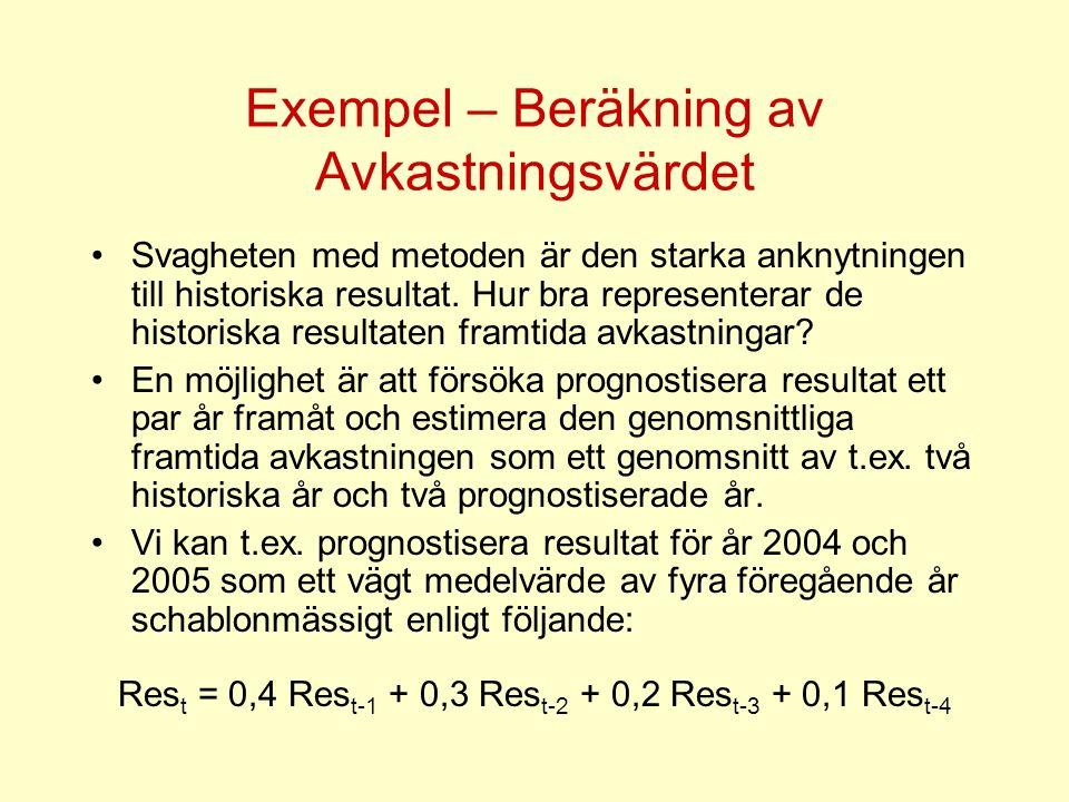 Exempel – Beräkning av Avkastningsvärdet Svagheten med metoden är den starka anknytningen till historiska resultat. Hur bra representerar de historisk