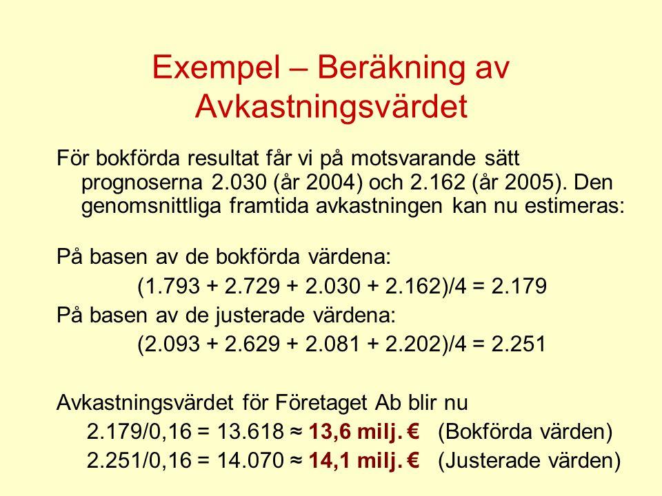 Exempel – Beräkning av Avkastningsvärdet För bokförda resultat får vi på motsvarande sätt prognoserna 2.030 (år 2004) och 2.162 (år 2005). Den genomsn