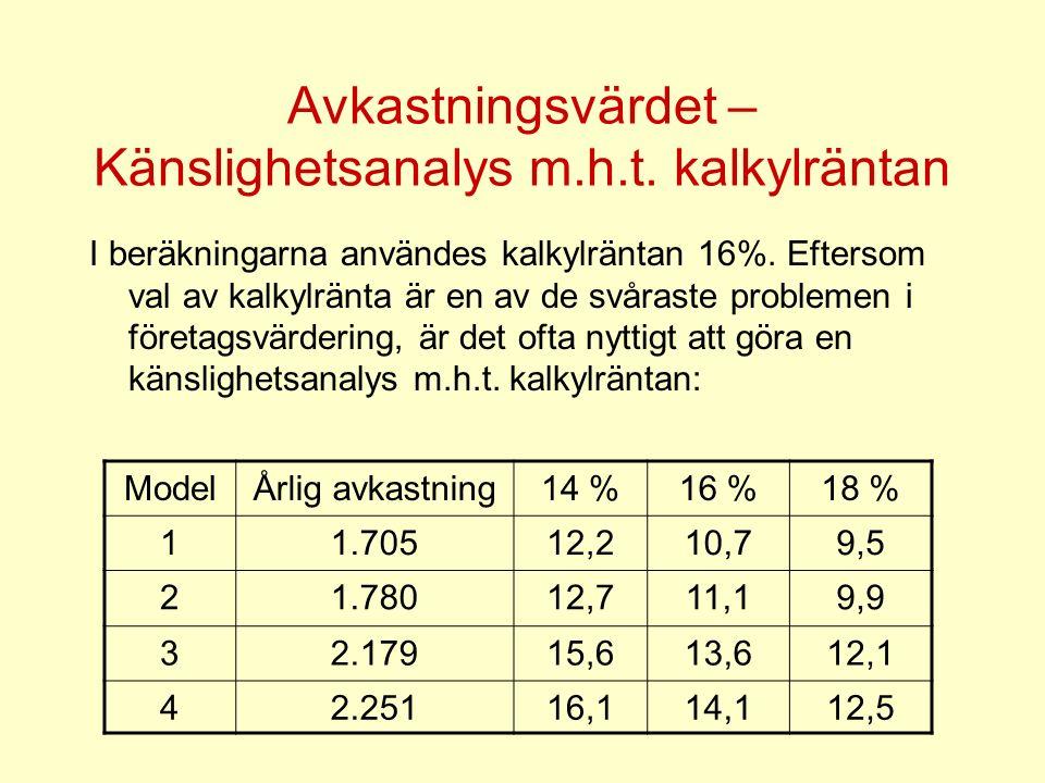 Avkastningsvärdet – Känslighetsanalys m.h.t. kalkylräntan I beräkningarna användes kalkylräntan 16%. Eftersom val av kalkylränta är en av de svåraste