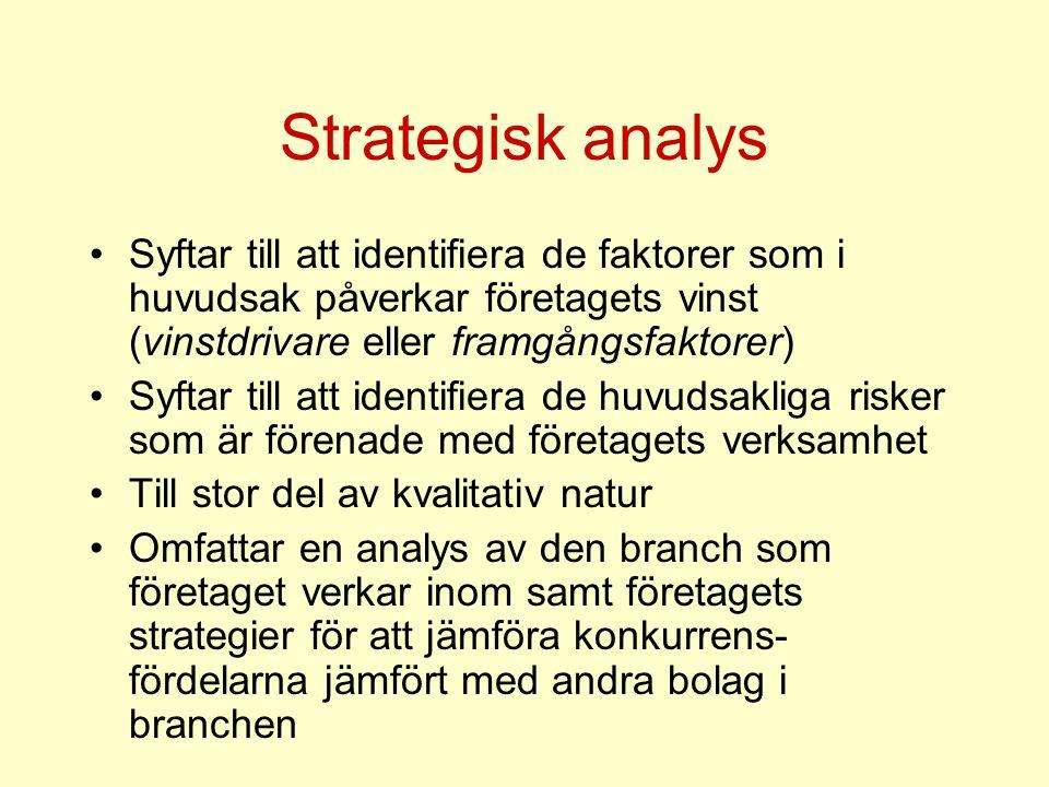 Strategisk analys Syftar till att identifiera de faktorer som i huvudsak påverkar företagets vinst (vinstdrivare eller framgångsfaktorer) Syftar till