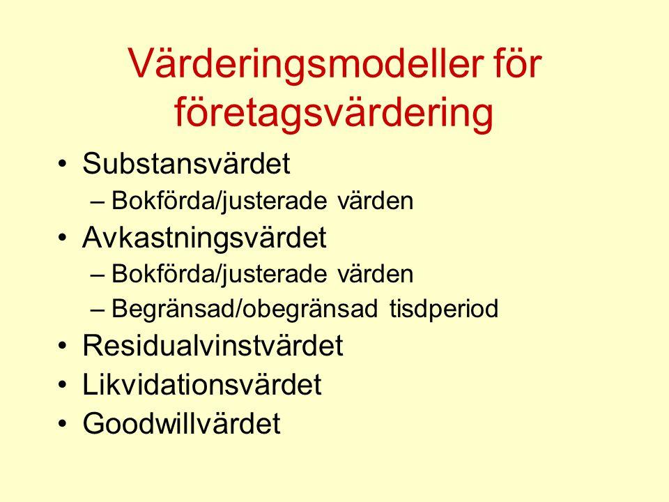 Värderingsmodeller för företagsvärdering Substansvärdet –Bokförda/justerade värden Avkastningsvärdet –Bokförda/justerade värden –Begränsad/obegränsad