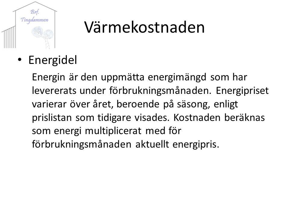 Värmekostnaden Energidel Energin är den uppmätta energimängd som har levererats under förbrukningsmånaden.