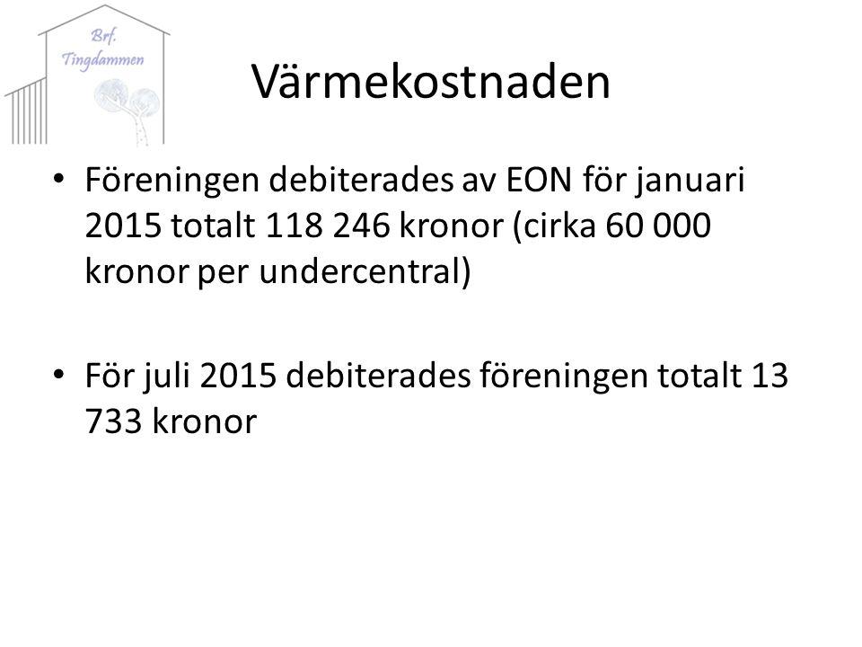 Värmekostnaden Föreningen debiterades av EON för januari 2015 totalt 118 246 kronor (cirka 60 000 kronor per undercentral) För juli 2015 debiterades föreningen totalt 13 733 kronor