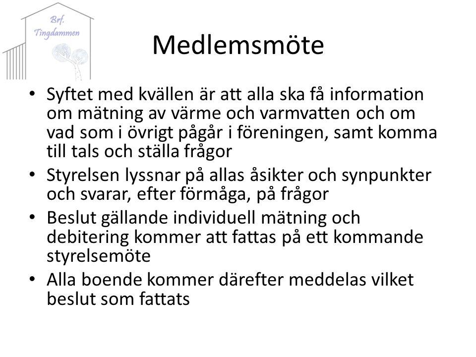 Medlemsmöte Syftet med kvällen är att alla ska få information om mätning av värme och varmvatten och om vad som i övrigt pågår i föreningen, samt komma till tals och ställa frågor Styrelsen lyssnar på allas åsikter och synpunkter och svarar, efter förmåga, på frågor Beslut gällande individuell mätning och debitering kommer att fattas på ett kommande styrelsemöte Alla boende kommer därefter meddelas vilket beslut som fattats