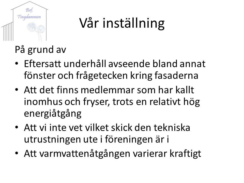 Vår inställning På grund av Eftersatt underhåll avseende bland annat fönster och frågetecken kring fasaderna Att det finns medlemmar som har kallt inomhus och fryser, trots en relativt hög energiåtgång Att vi inte vet vilket skick den tekniska utrustningen ute i föreningen är i Att varmvattenåtgången varierar kraftigt