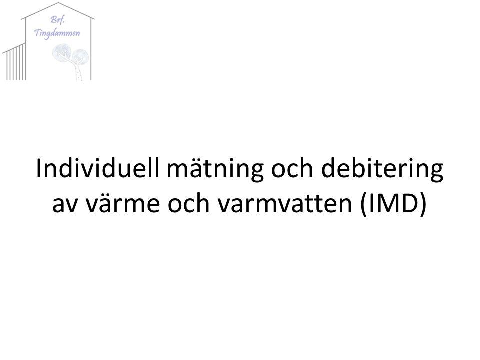 Individuell mätning och debitering av värme och varmvatten (IMD)