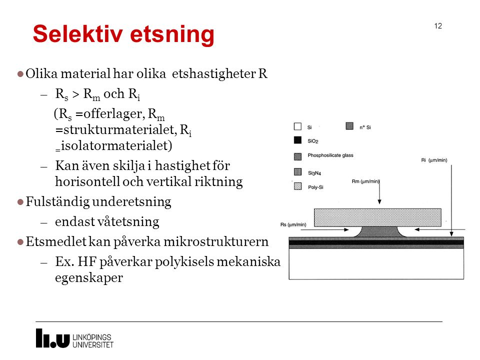 Material för ytmönstring 11 Strukturmaterial – Poly Si: Hög deponeringshastighet, Lätt att göra strukturer i – SiO 2 : Isolator, medium etshastighet i HF – Si 3 N 4 : Låg etshastighet – Polyimide – Tungsten Offer/spacer material – SiO 2 – PSG (Phospho Silicate glass): Hög etshastighet – BPSG (Boron doped PSG): Hög etshastighet – Al