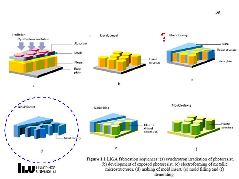 Resist för strukturerna 34  PMMA vanlig  Positiv resist + God processbarhet och stabilitet + Bra kontrast − Låg känslighet mot korta våglängder (2J/cm vid 8,35 Å).