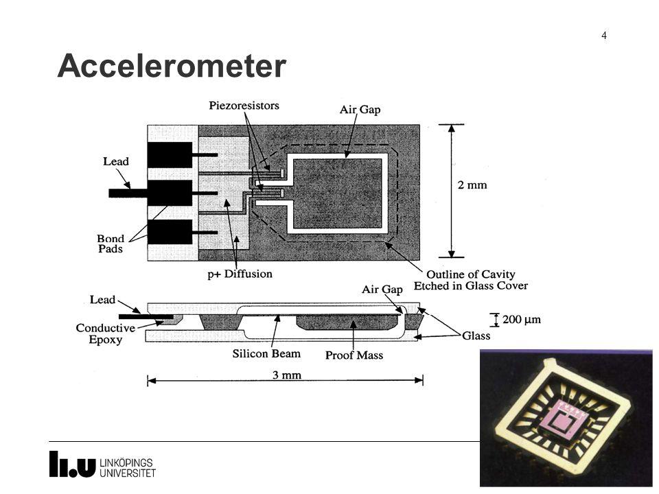 Accelerometer 4