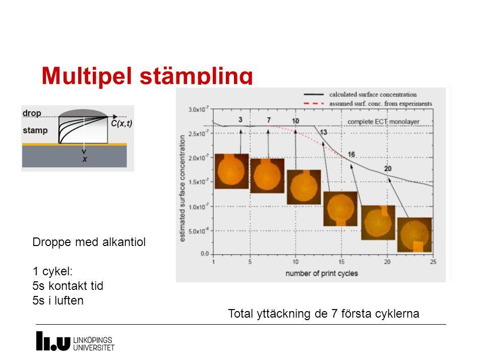 Multipel stämpling Droppe med alkantiol 1 cykel: 5s kontakt tid 5s i luften Total yttäckning de 7 första cyklerna
