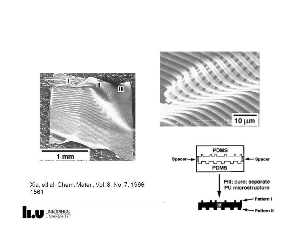 MIMIC Applications / patterning Xia, etl al. Chem. Mater., Vol. 8, No. 7, 1996 1561