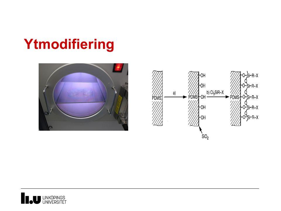 Ytmodifiering