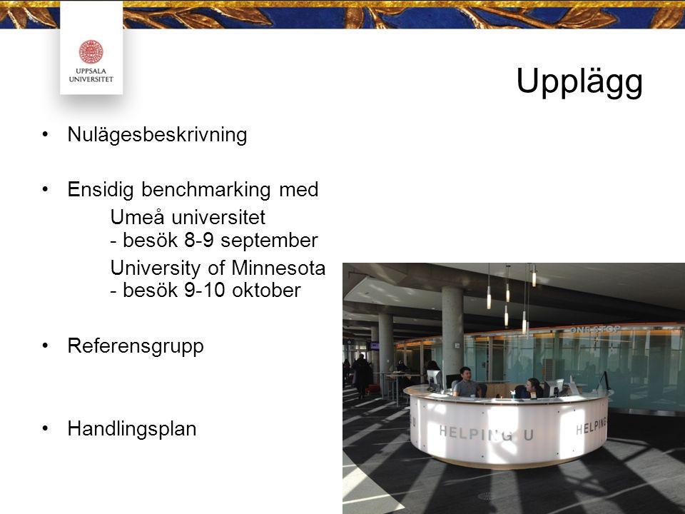 Nulägesbeskrivning Ensidig benchmarking med Umeå universitet - besök 8-9 september University of Minnesota - besök 9-10 oktober Referensgrupp Handlingsplan Upplägg