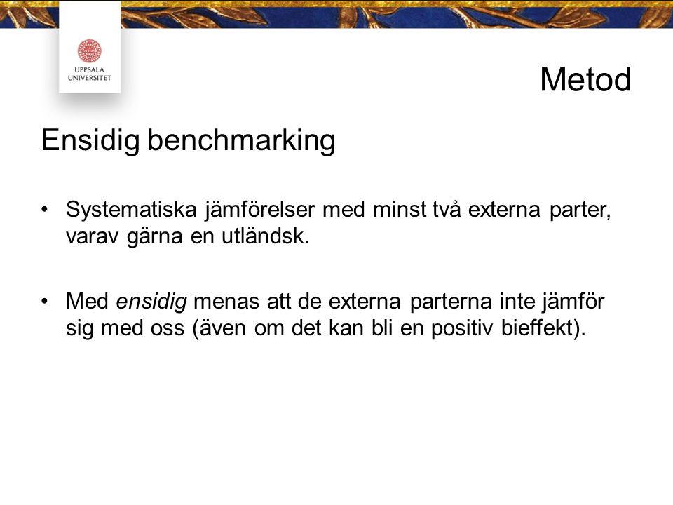 Metod Ensidig benchmarking Systematiska jämförelser med minst två externa parter, varav gärna en utländsk.