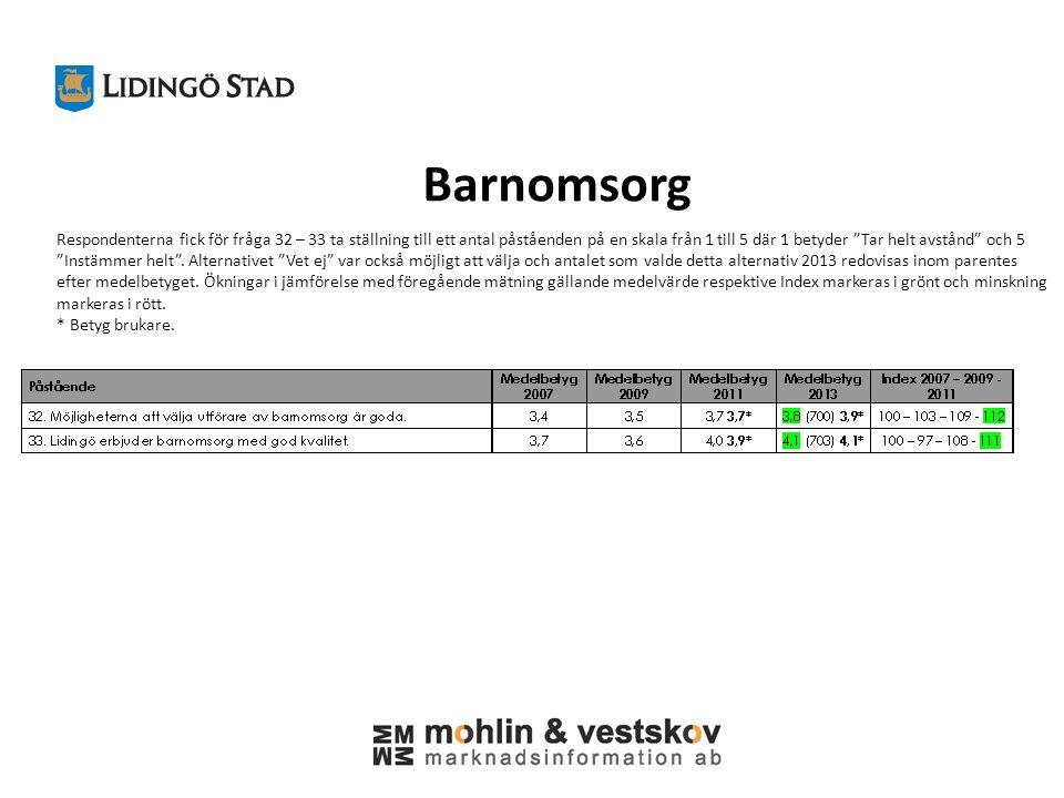 Skolor Har ni eller ert barn gått i skola på Lidingö det senaste året.