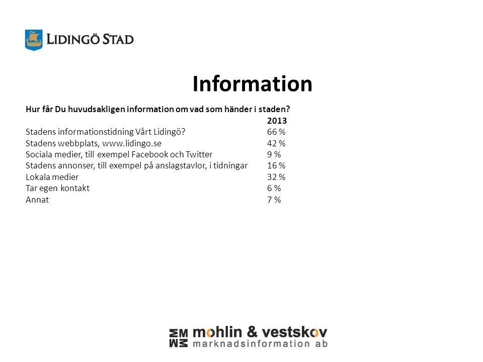 Information Hur ofta använder Du stadens webbplats, www.lidingo.se.