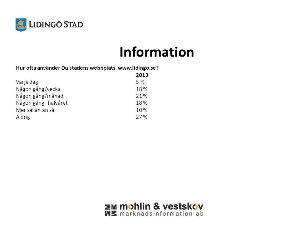 Information Hur ofta läser Du stadens informationstidning Vårt Lidingö.