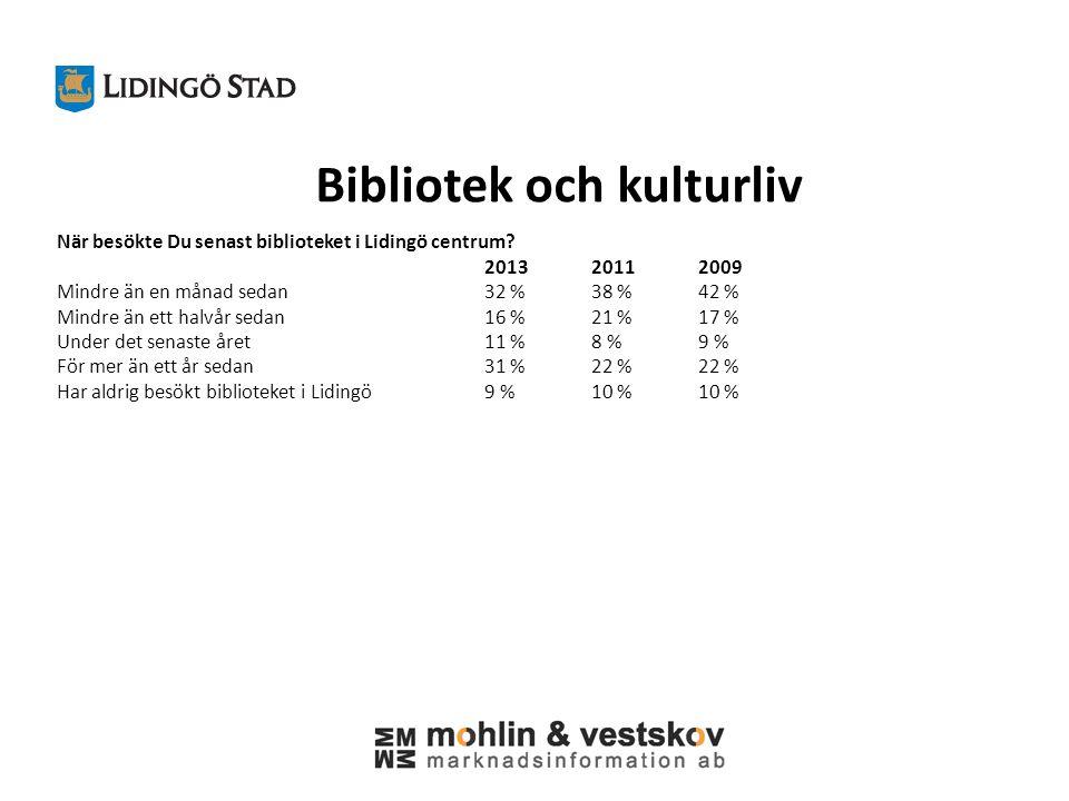 Bibliotek och kulturliv När besökte Du senast biblioteket i Lidingö centrum.