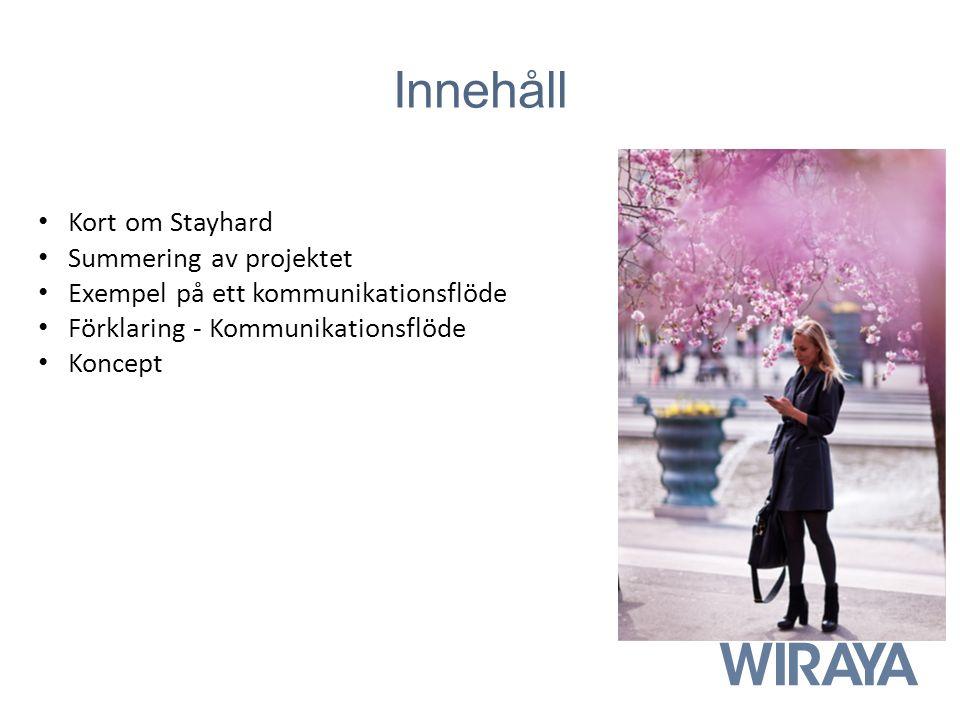 Kort om Stayhard Summering av projektet Exempel på ett kommunikationsflöde Förklaring - Kommunikationsflöde Koncept Innehåll