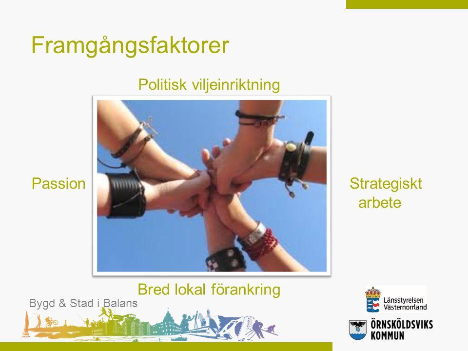 Framgångsfaktorer Bygd & Stad i Balans Passion Bred lokal förankring Politisk viljeinriktning Strategiskt arbete
