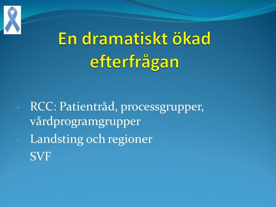 - RCC: Patientråd, processgrupper, vårdprogramgrupper - Landsting och regioner - SVF