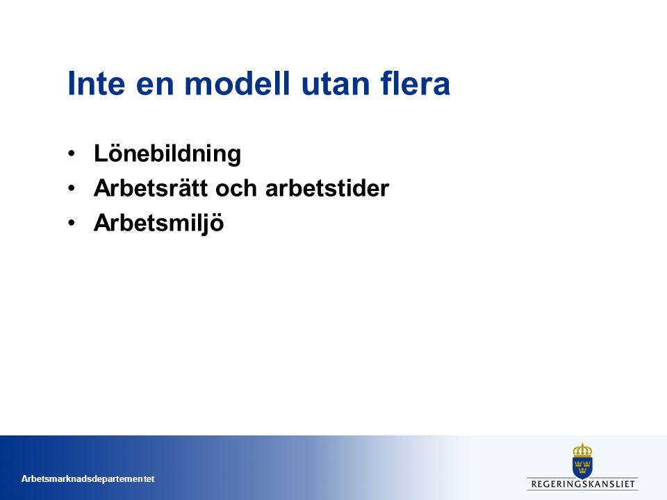 Arbetsmarknadsdepartementet Inte en modell utan flera Lönebildning Arbetsrätt och arbetstider Arbetsmiljö