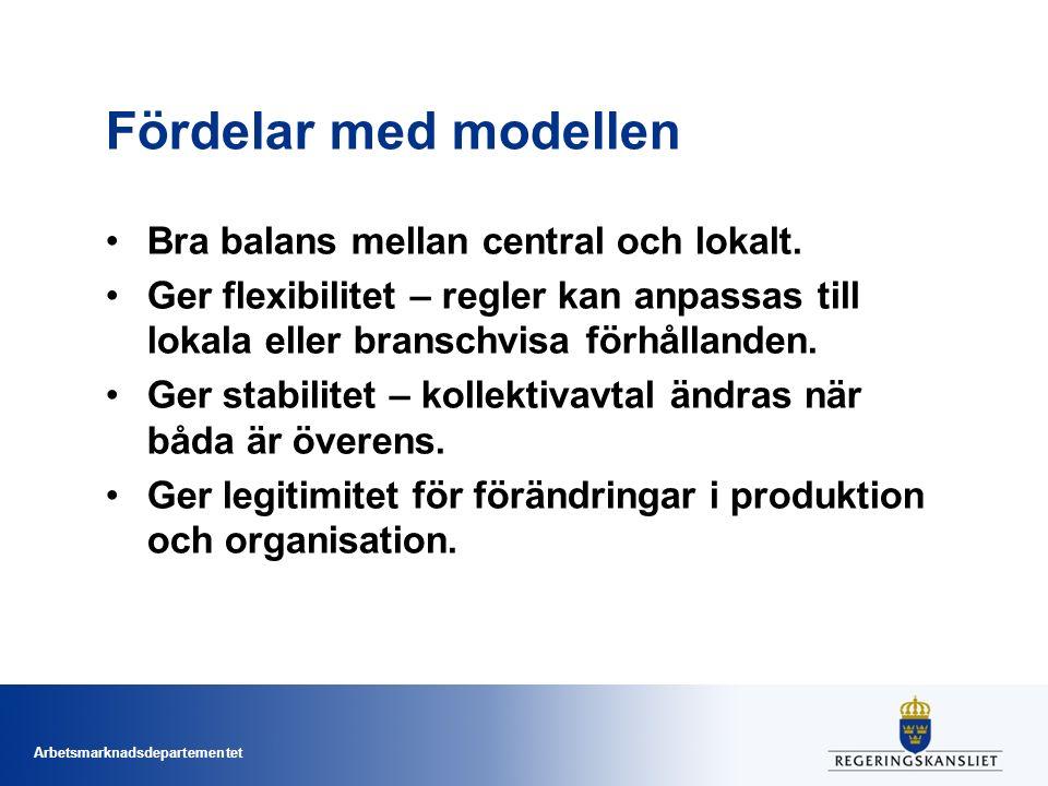 Arbetsmarknadsdepartementet Fördelar med modellen Bra balans mellan central och lokalt.