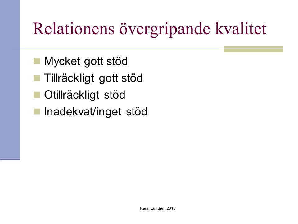 Relationens övergripande kvalitet Mycket gott stöd Tillräckligt gott stöd Otillräckligt stöd Inadekvat/inget stöd Karin Lundén, 2015