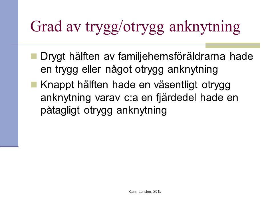 Grad av trygg/otrygg anknytning Drygt hälften av familjehemsföräldrarna hade en trygg eller något otrygg anknytning Knappt hälften hade en väsentligt otrygg anknytning varav c:a en fjärdedel hade en påtagligt otrygg anknytning Karin Lundén, 2015