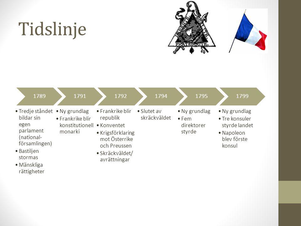 Nationalförsamlingen Frankrike hade ståndriksdag innan revolutionen.