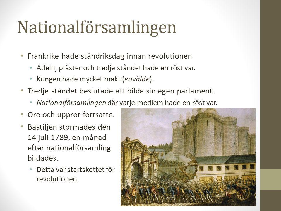 Reformer Nationalförsamlingen stiftade lagar om mänskliga rättigheter i augusti 1789.