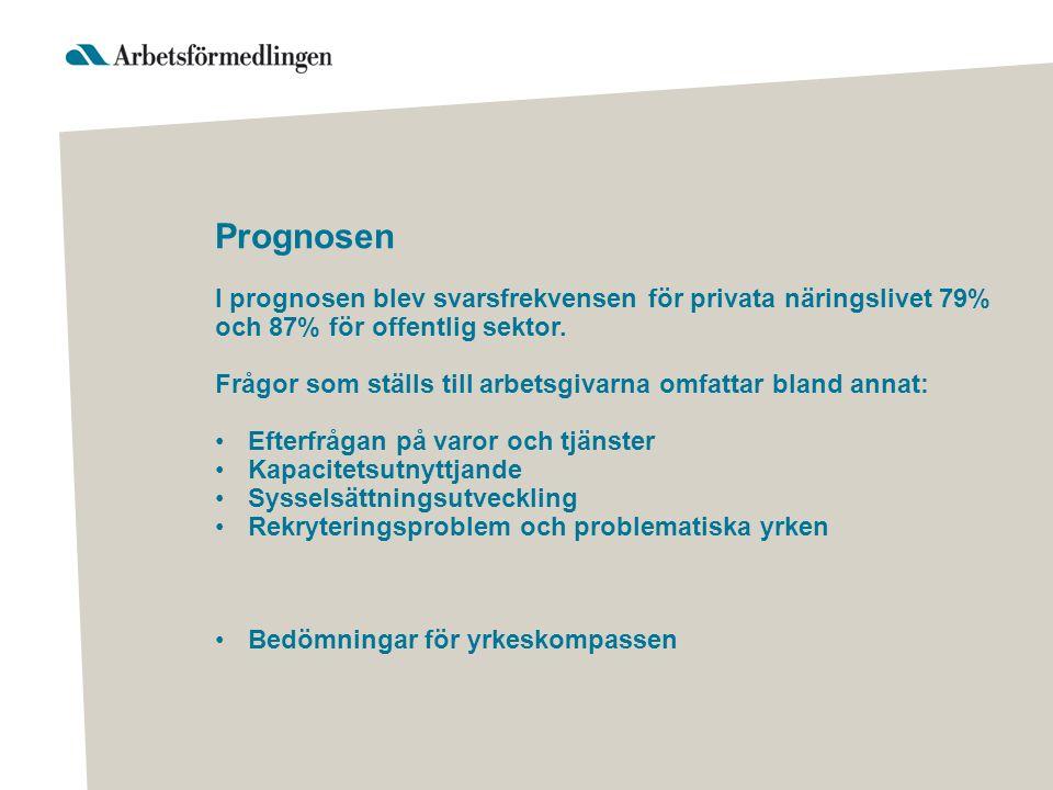 Arbetsförmedlingens konjunkturindex för näringslivet, Örebro län Anm.